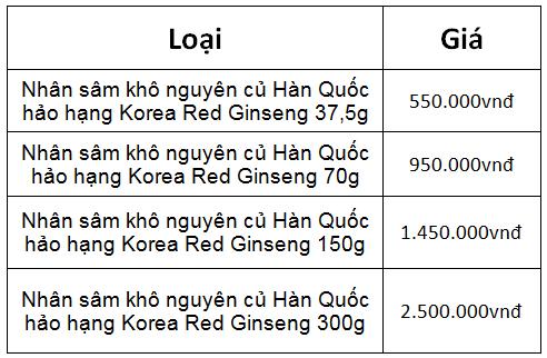 nhan-sam-kho-nguyen-cu-han-quoc-hao-hang-korea-red-ginseng